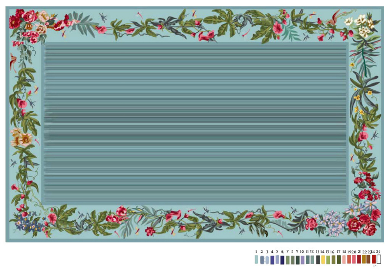 Floral Canopy Border